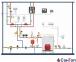 Группа безопасности котла WATTS KSG 30 N клапан SVH 1/2